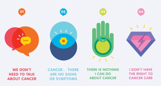 falsi miti sul cancro